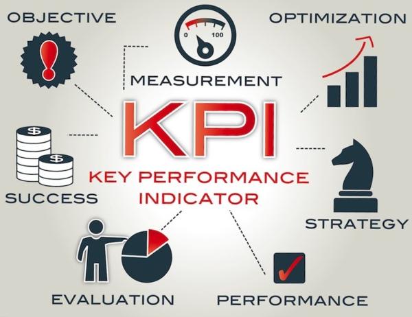 KPI là gì 1