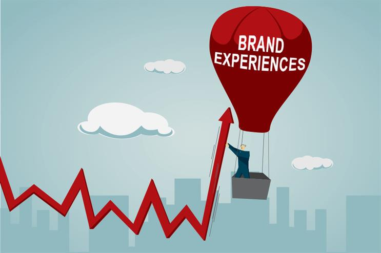 thành phần của brand Equity