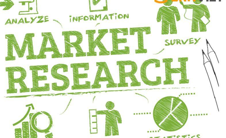 Market Research là gì