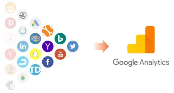 Google Analytics là gì 2