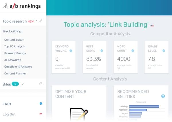 find-content-ideas 50