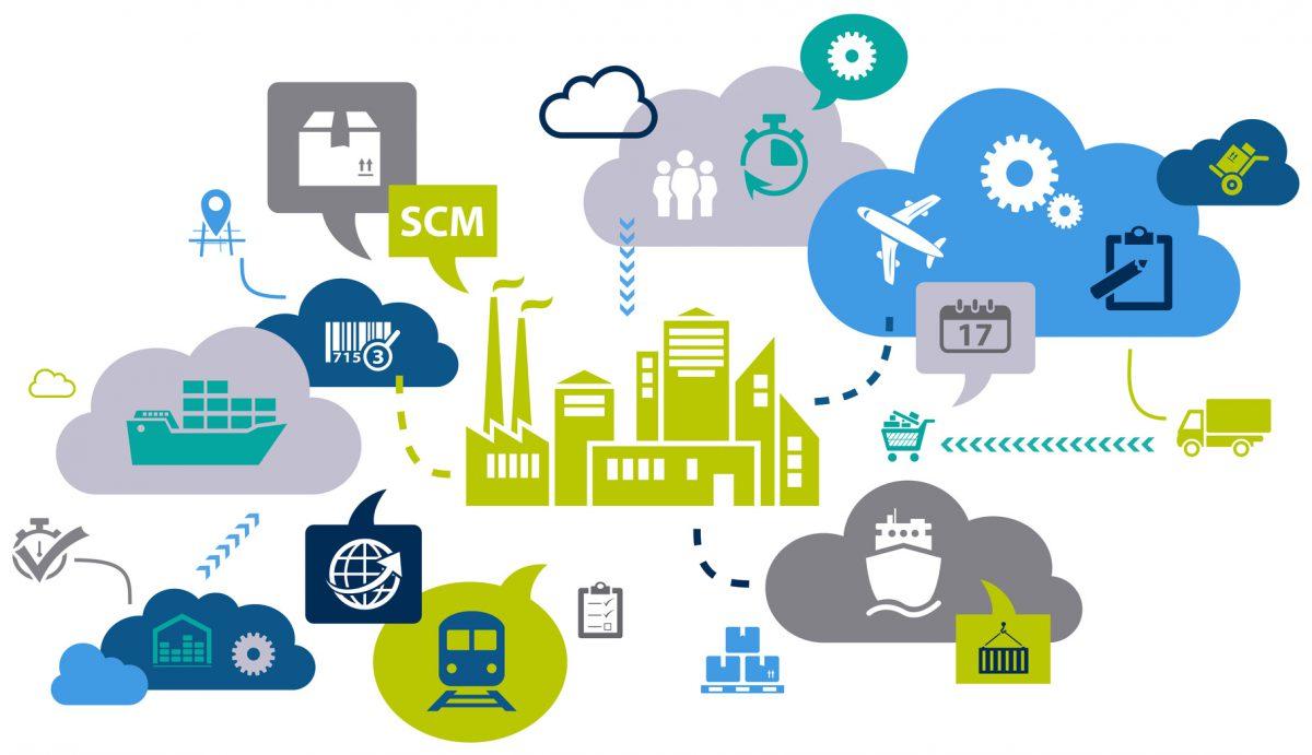 Supply chain là gì?