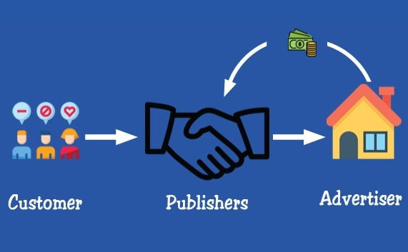 Publisher là gì