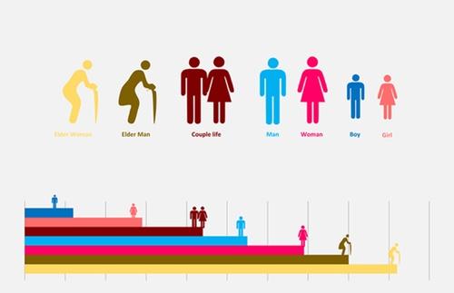 Demographic là gì