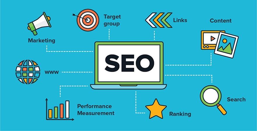 Quy trình làm việc Content Marketing