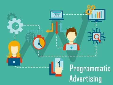 Programmatic Advertising là gì