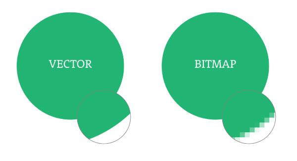 Bitmap là gì