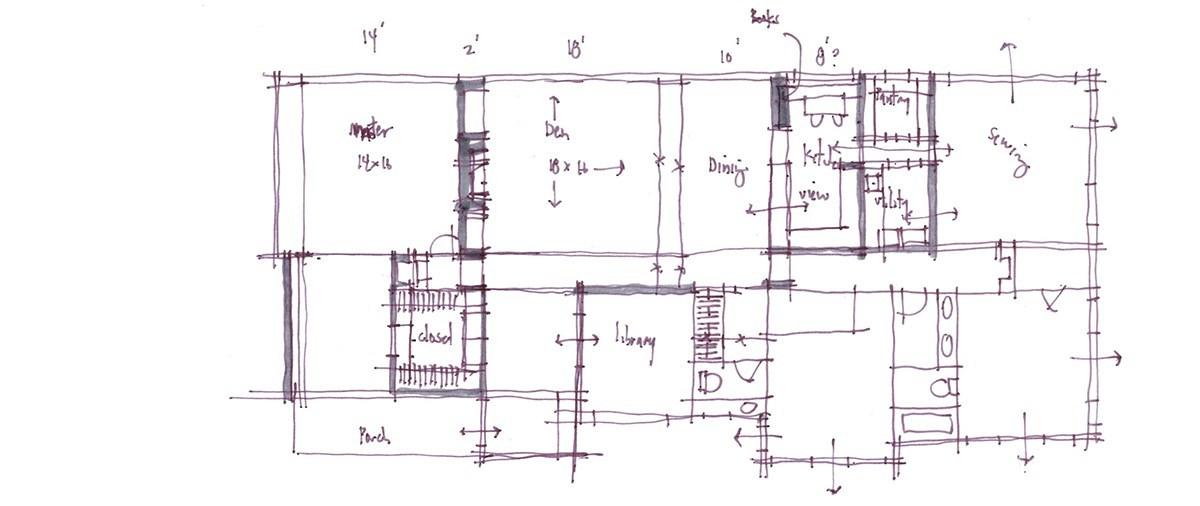 Schematic Design là gì