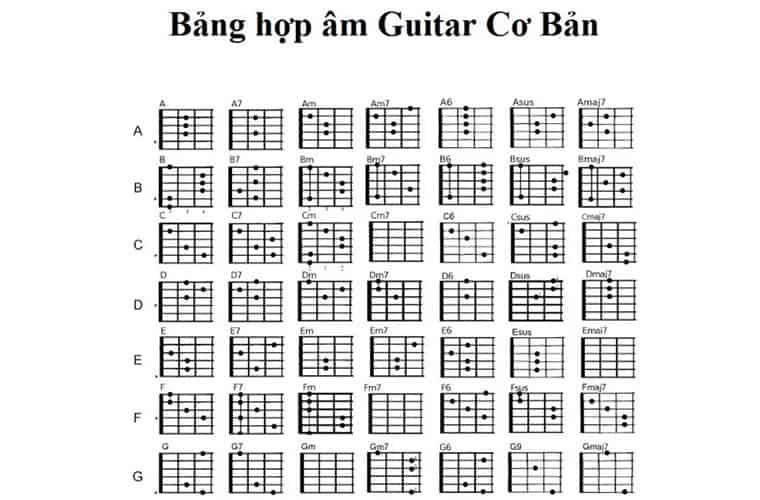 Cách đánh đàn Guitar