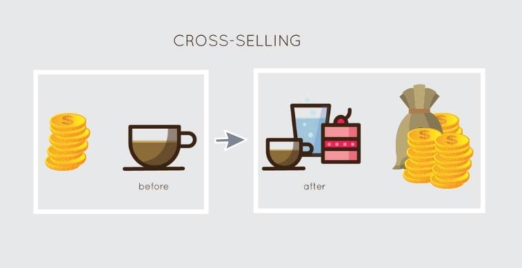 cách thuyết phục khách hàng