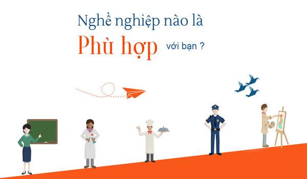 chon-nganh-nghe-phu-hop-voi-tinh-cach.jpg