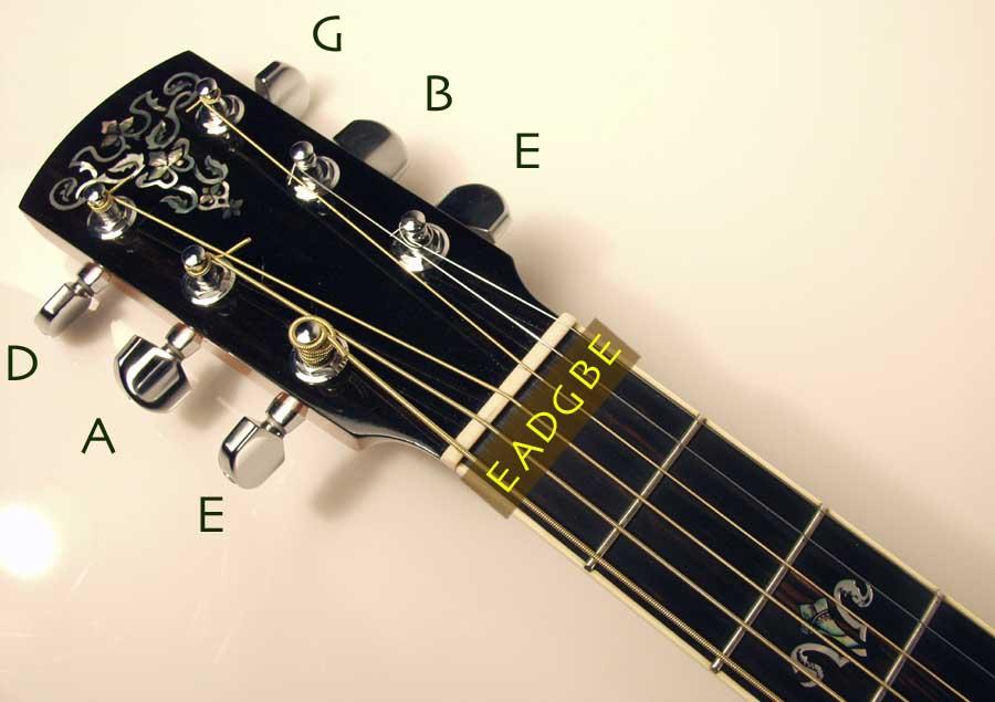 phan-mem-chinh-day-dan-Guitar.jpg